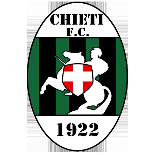 Chieti F.C. 1922